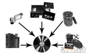 Оцифровка аудио и видео кассет